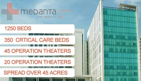 World Class Hospital in India